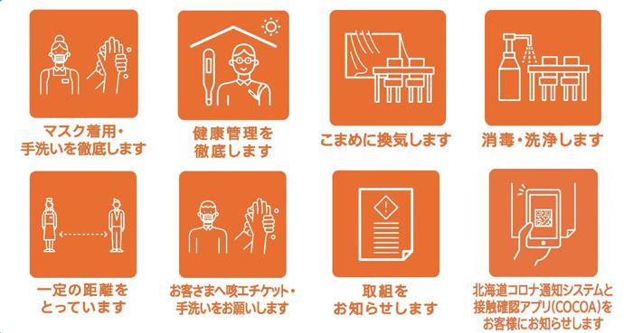 安全宣言実施中 7つの項目